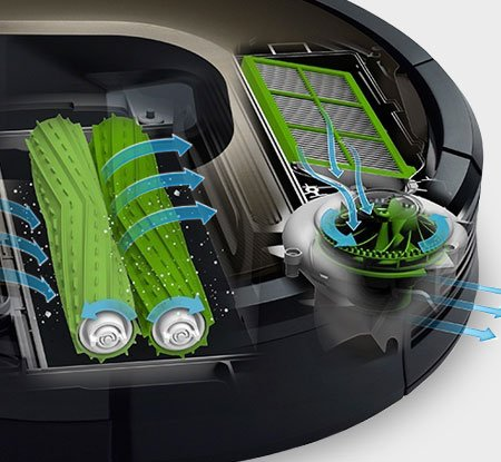 What is the Best iRobot Roomba